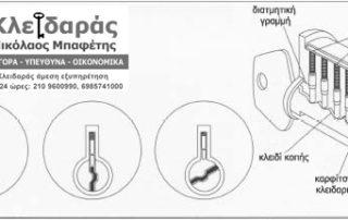 κλειδί γλυφάδας-κλειδαράς-γλυφαδας
